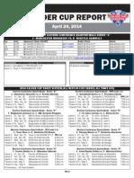 Calder Cup Report - April 24, 2014