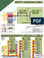 2014 Petroleum Refining Energy Carbon Footprint