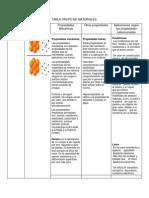 Tabla Grupo de Materiales (1)