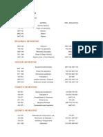 Plan de Estudios - UMSA.docx