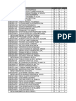 Classificação Após Médico PCMS