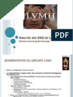 Analyse Des DAS de LVMH (Compatible) (1)