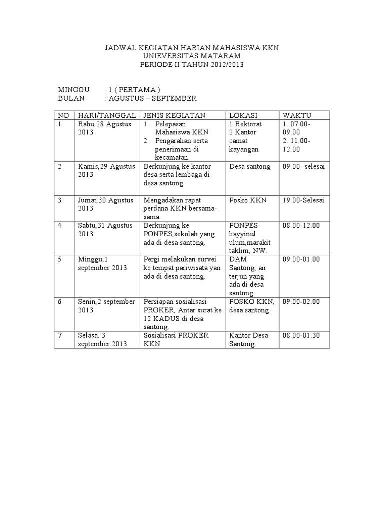 Jadwal Kegiatan Harian Mahasiswa Kkn