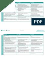 literacy indicators p-2