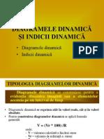 Diagramele Dinamica Si Indicii Dinamica