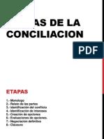 Etapas de La Conciliacion