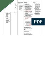 Nxcp Disturbed Sensory Perception3