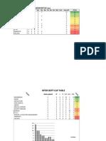 UWI IDC Table Standings