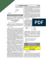 DS N° 034-2008-MTC Reglamento Nacional de Gestión Infraestructura Vial