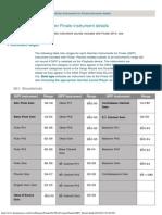 Garritan Instruments for Finale Instrument Details