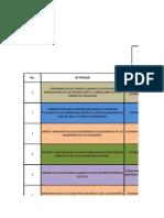 Plan Operativo c. Academico