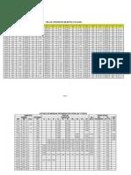 Tablas de Pesos y Medidas de Tuberias