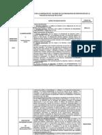 CATEGORIZACION Y CODIFICACIÓN DDHH 3 DE ABRIL.docx