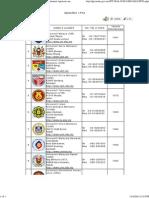 Senarai Ipta Malaysia