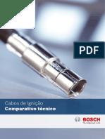 AUTOMANIACO - Catalogo de Cabos Bosch