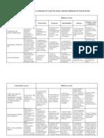 Tabela - sessão 1