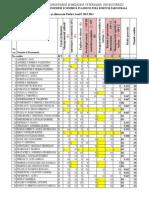 Agroturism Anul 2 2013-2014