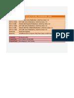DM FDA Meds TestData