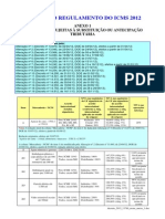 Decreto 2012 13780 Ricms Anexo 1 Alteração n 19