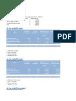 Project Management - CPI SPI EAC (1)