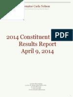 2014 Sen. Carla Nelson (MN Senate District 26) Constituent Survey Results Report