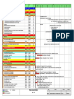 Project Schedule as of 03MAR2014 %28PDF Format%29 (2)