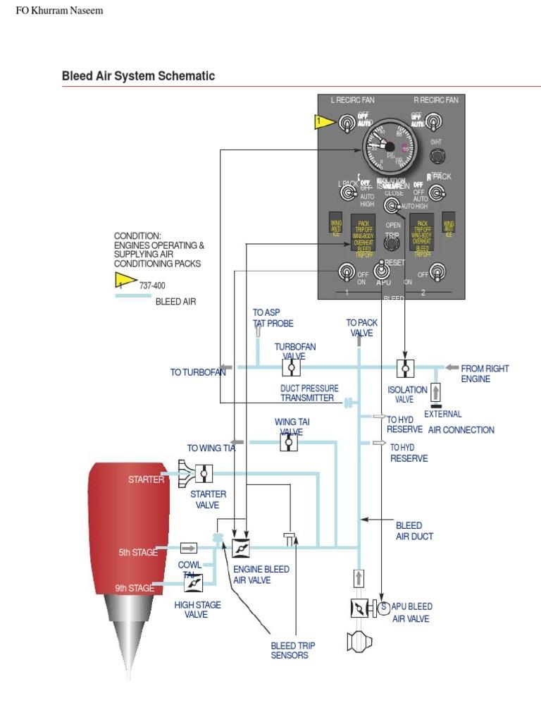 737 Systems Schematics | Aircraft Flight Control System ... on