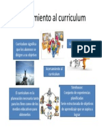 Acercamiento Al Curriculum
