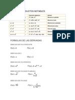 Tabla de Productos Notables, Derivadas e Integrales