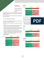 11K – Produtividade Variável Para o Serviço de Sistemas Prediáis de Águas Pluviais