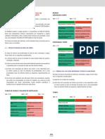 11L – Produtividade Variável Para o Serviço de Sistemas Prediáis de Esgoto