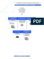 Gestion Administrative Financiere