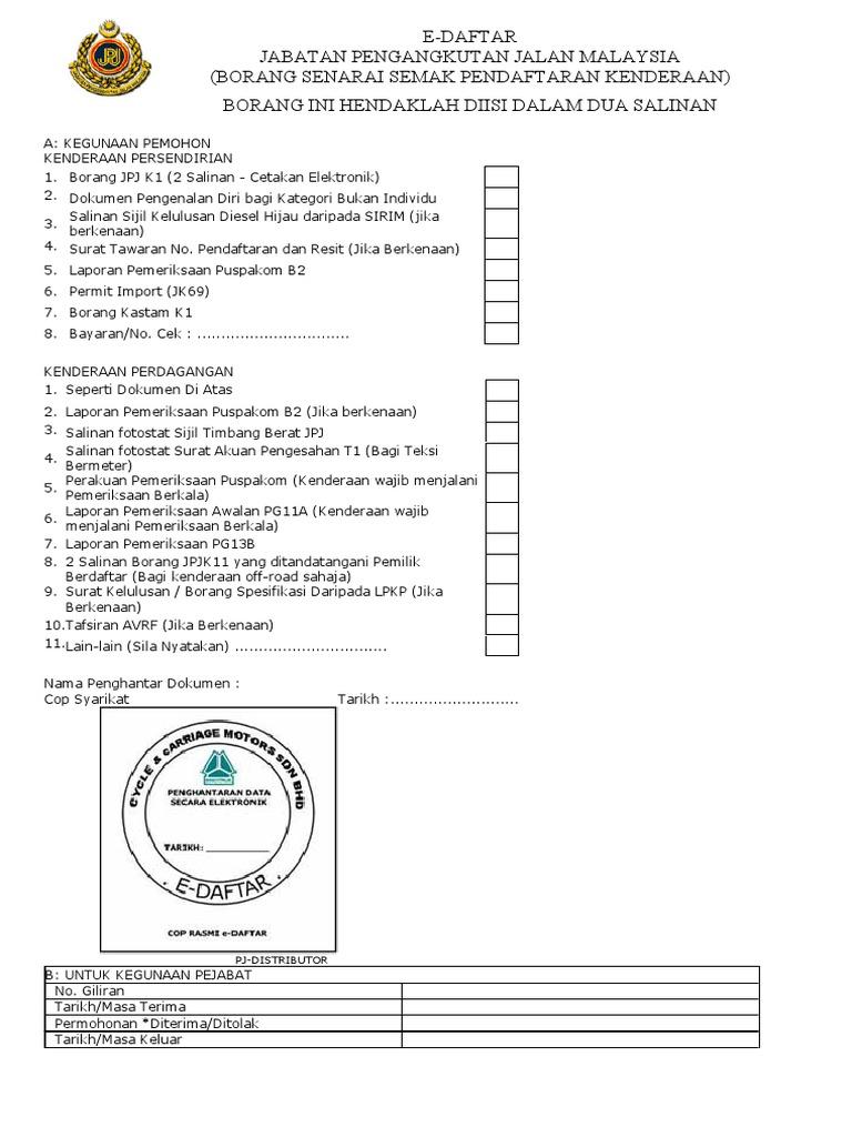 Checklist Ap