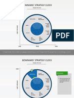 Bowmansstrategyclock 140305014311 Phpapp01 (1)