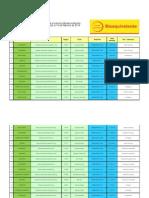 Listado Cronologicouso Tratamiento 20022014
