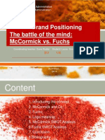 Brand Positioning- PPT