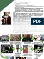 1. Sigmund Freud