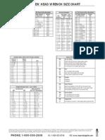 A Cap ScrewA Cap Screw Head Wrench Size Chart Head Wrench Size Chart.PDF