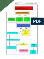 Diagramas Utilizacion Franchi