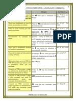 Direito Eleitoral Tabela de Prazos Codigo Eleitoral