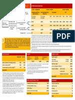 Budget-EN-2011-2012