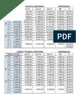 Parcelamento Do PCS Até Janeiro de 2015