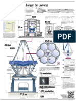 infografia_telescopio_gtm