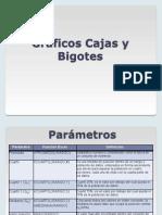 Instructivo para Gráficos de Cajas y Bigotes (Presentación)