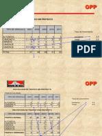 Calculo Costo Operación Vehicular
