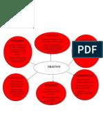Estrategias_de_orientacion