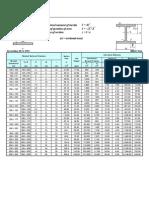 Tabel Baja Profil Wf