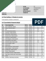 LearnerRecordStandard.pdf - Adobe Reader