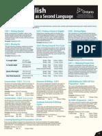 ESL Descriptions & Skills