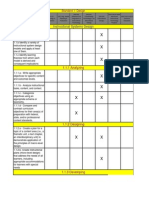 standard 1 design matrix